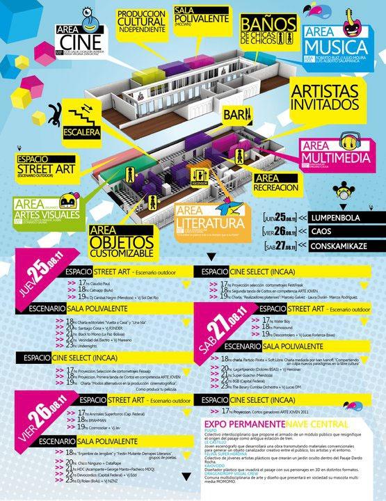 FESTIVAL ARTE JOVEN / PRODUCCION